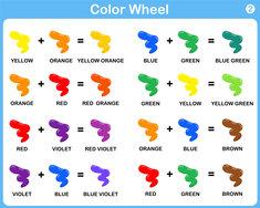 Jak nazywają się kolory po angielsku?