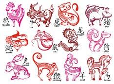 Chińskie znaki zodiaku jak je rozpoznać?