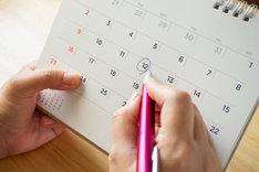 Samodzielne wywołanie okresu może być przeprowadzone domowymi metodami.